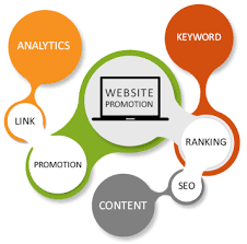 Web Promotion – SEO Strategy