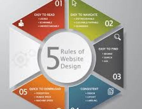 5 Basic Rules of Web Design