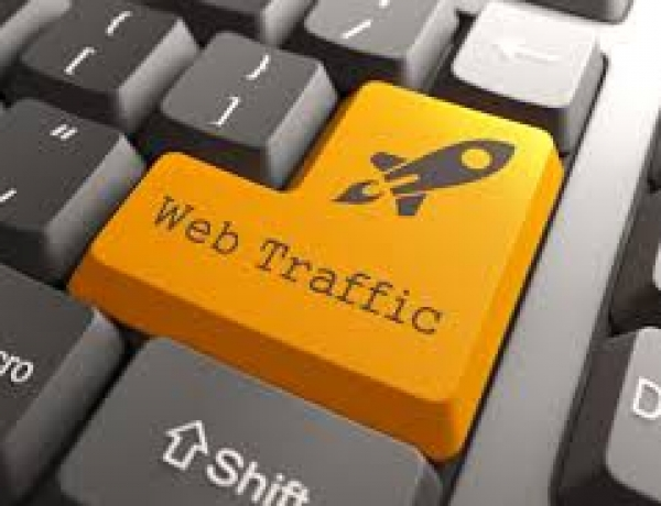 Analyzing Website Traffic Part 1