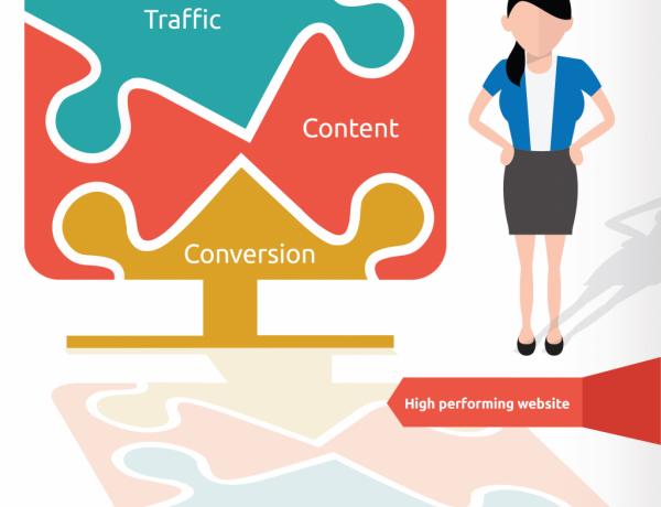 Website Content Traffic