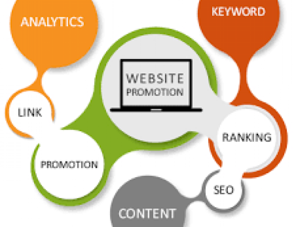 Web Promotion – SEO Strategy