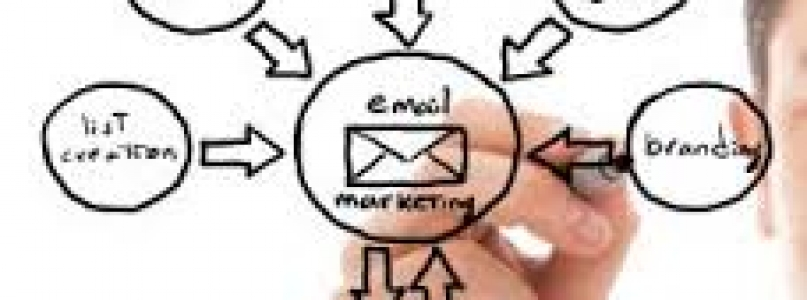 3 Easy Steps For An Effective E-marketing Plan